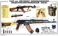 *Soviet Russian AK47 AKM Large Color Training Poster!