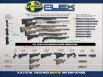 Mossberg FLEX 500/590 Modular Shotgun System