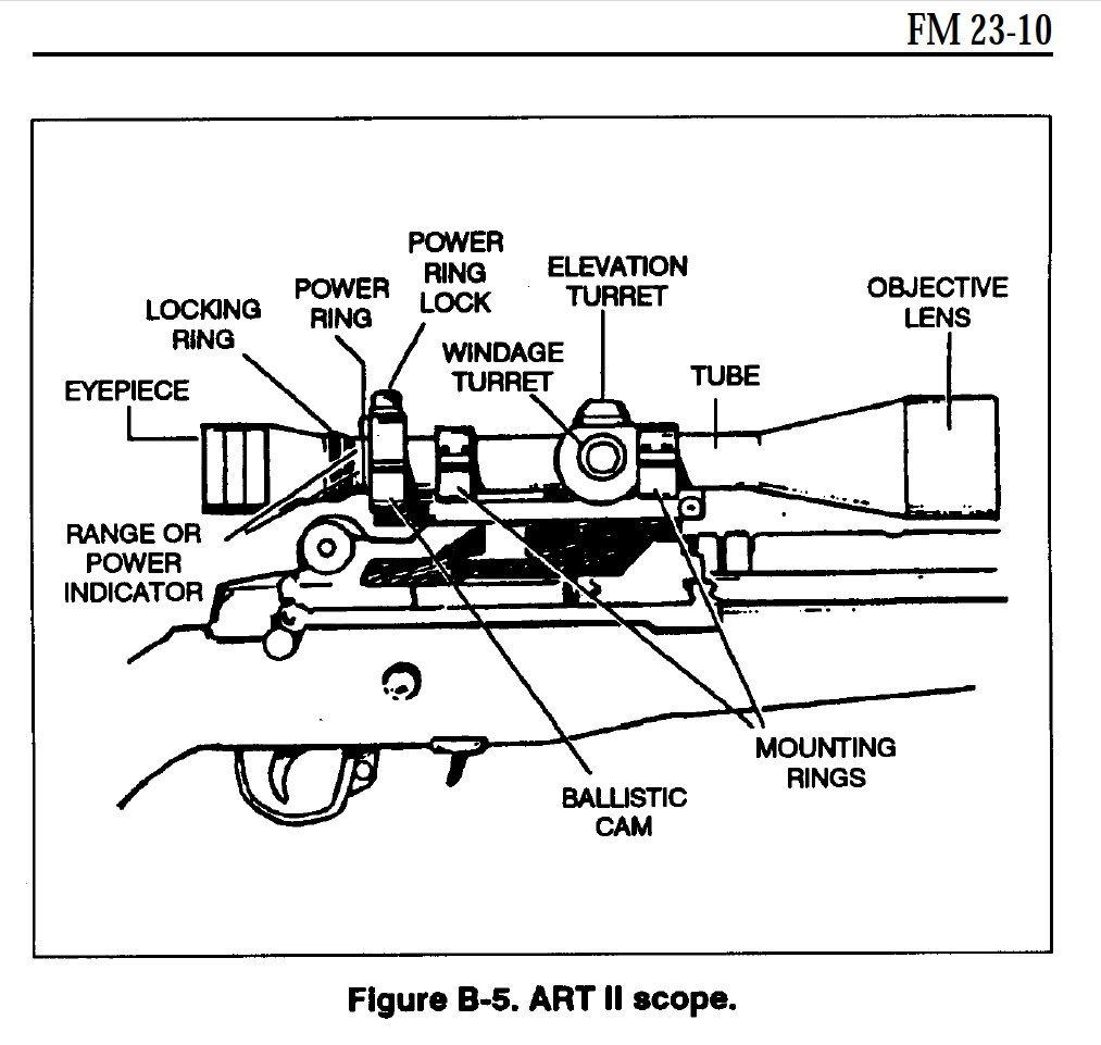 Leatherwood Art M 1000 Auto Ranging Riflescope Gunsamerica Digest