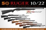 Ruger 10/22 Rifle – The Original American Rifleman 1964 Review