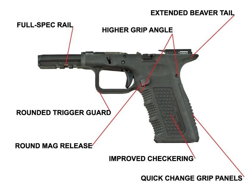 the lone wolf timberwolf no glock required gunsamerica digest rh gunsamerica com Glock 22 Disassembly Diagram glock model 22 parts diagram