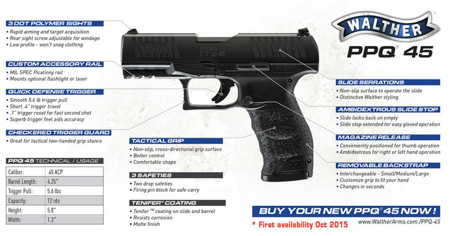 The .45 ACP PPQ M2 will be available in October.