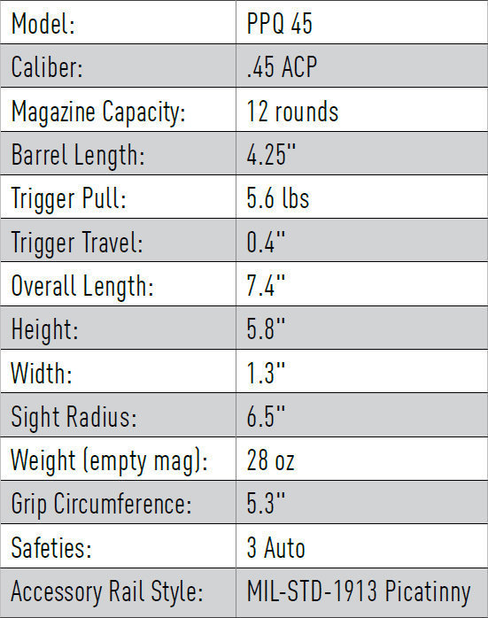 A look at the specs. (Photo: Walther)
