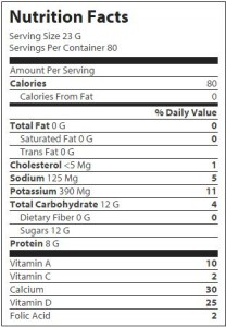 If you haven't read my survival food by the numbers article, you should. This nonfat dry milk is back on Walmart.com for $16 a package, and you can now buy 8 at a time instead of 4.  Calories per dollar, it is a great buy in a high quality food.