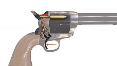 Once the gun is fired and the trigger released, it returns to its free floating condition.