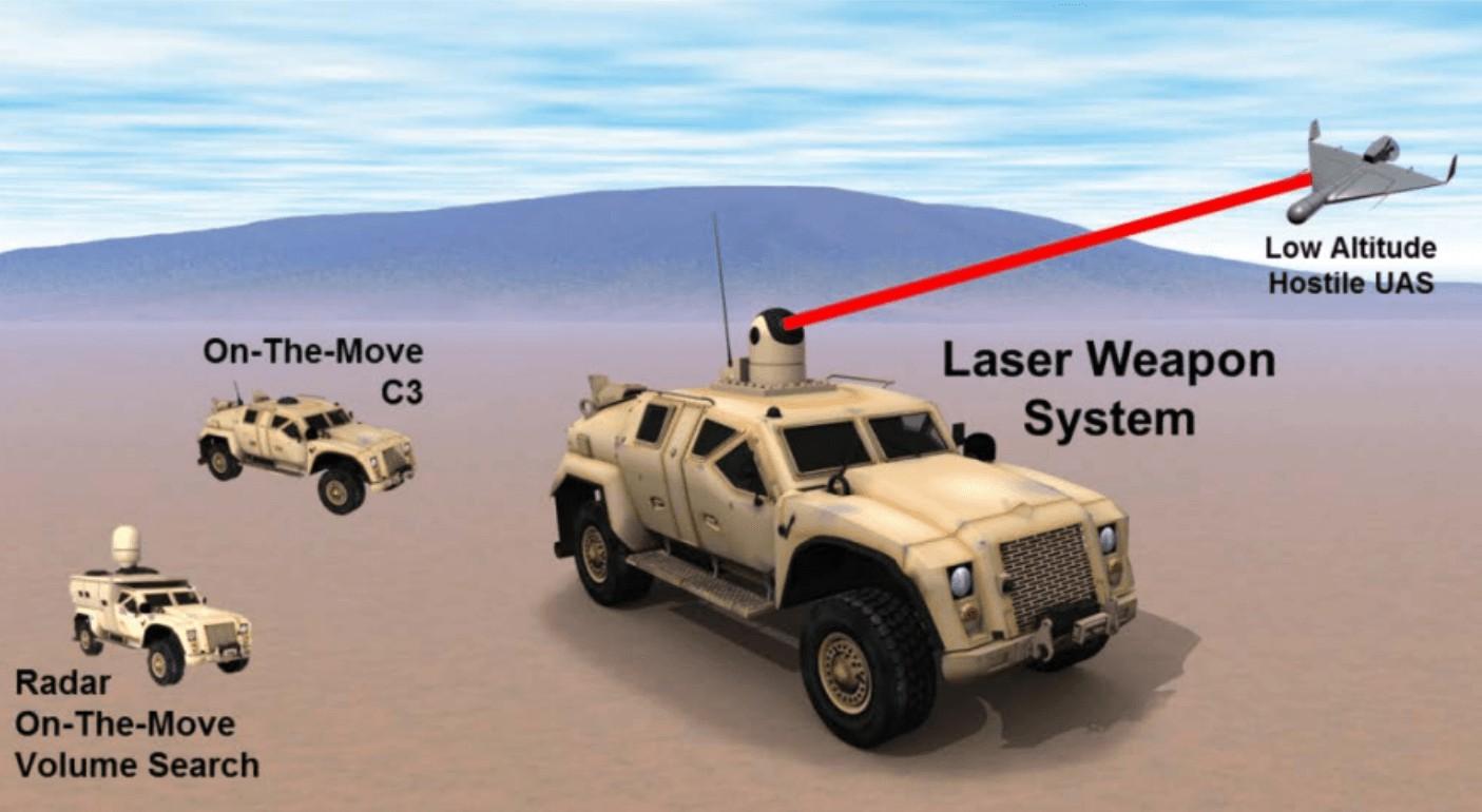 marines drone laser