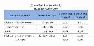 accuracy_sig-p320rx