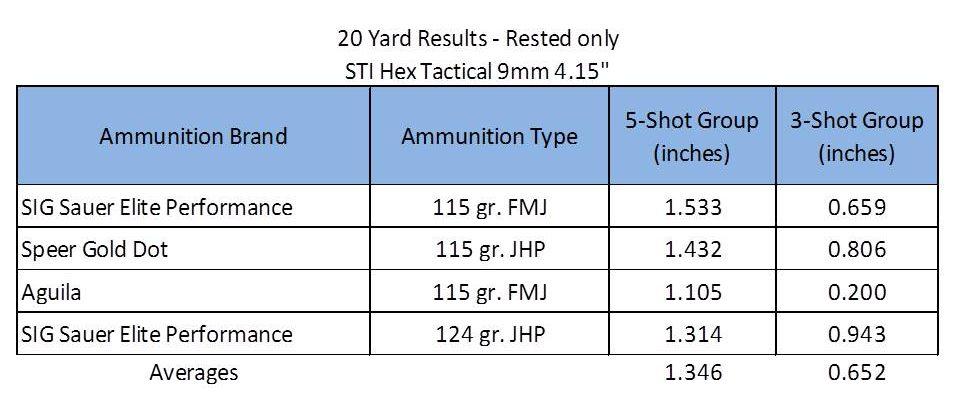 STI Hex Tactical sti-accuracy