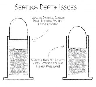Always pay close attention to seating depth to avoid potentially dangerous pressure situations.