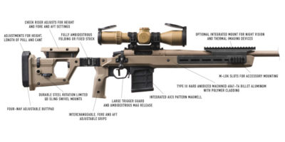 Magpul's Hot New Pro 700 Short-Action Chassis is Now Available