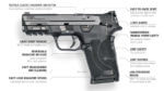 Smith & Wesson Adds Four 9mm Models to Shield EZ Series