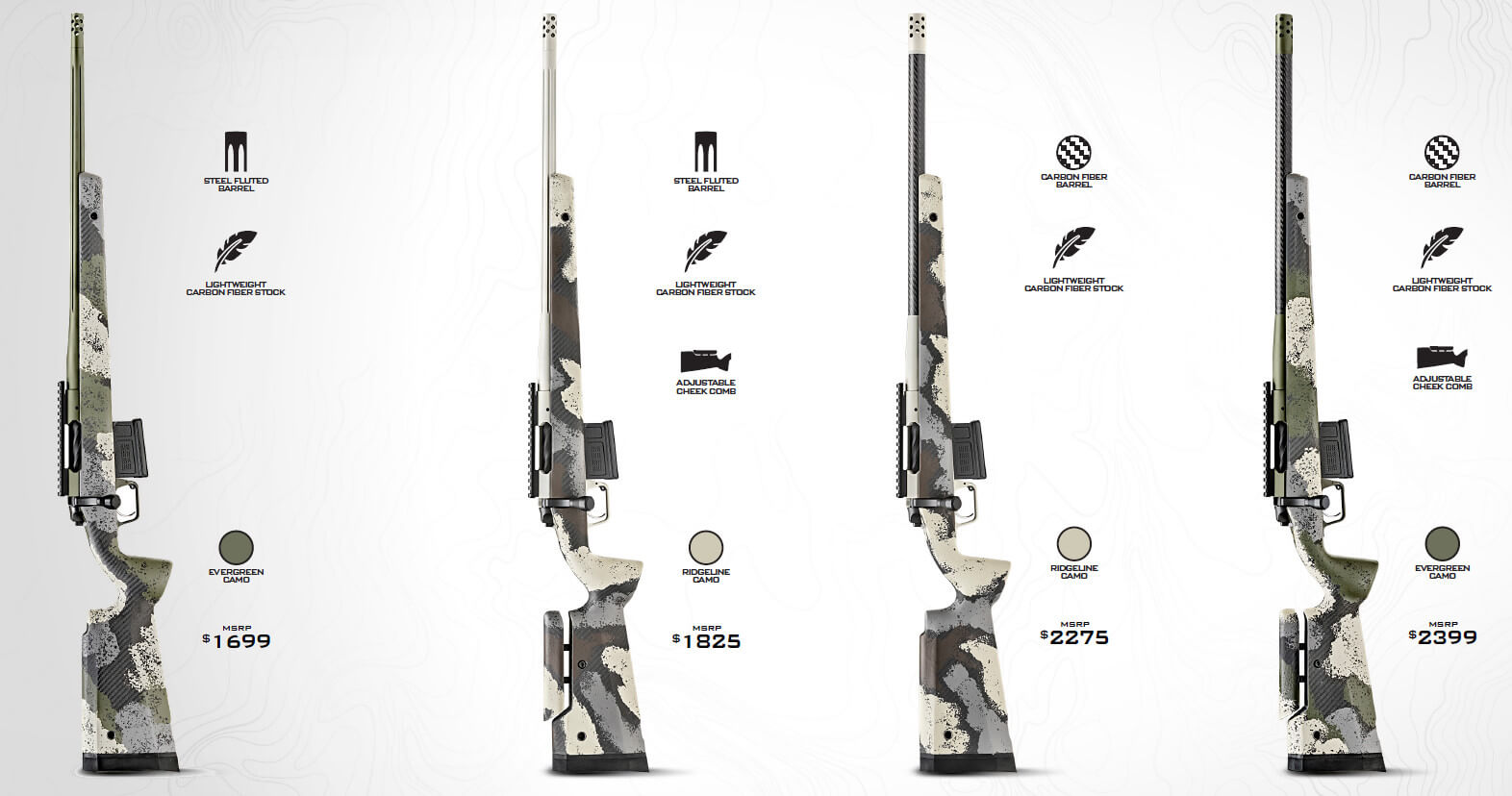 Springfield Armory Announcing the Model 2020 Waypoint Bolt-Action Rifle