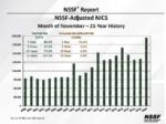 NSSF Adjusted NICS Background Checks for November 2020 — Highest November on Record