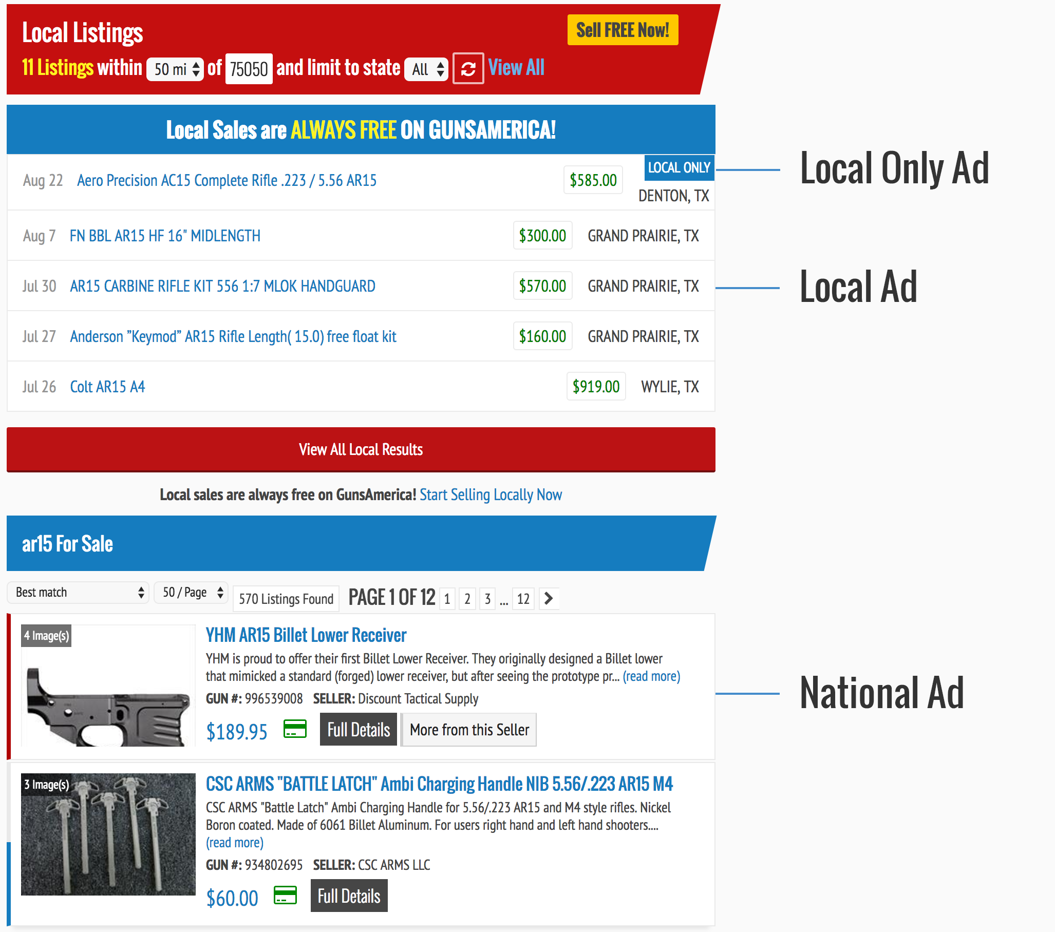 Ad Types on GunsAmerica