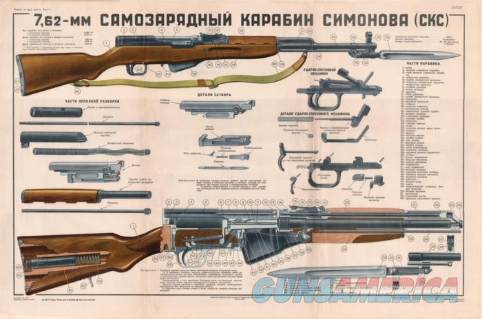 *Soviet Russian SKS-45 Carbine Large Color Training Poster!  Non-Guns > Miscellaneous