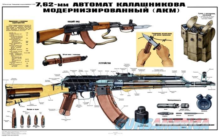 *Soviet Russian AK47 AKM Large Color Training Poster!  Non-Guns > Artwork
