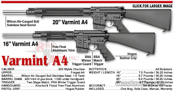 "Rock River Arms 24"" A4 Varmint 1 in 12"" twist rate  Guns > Rifles > Rock River Arms Rifles"